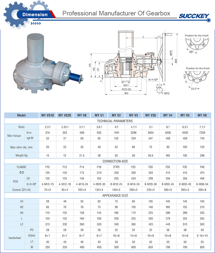 Bevel valve Gearbox Dimension Sheet